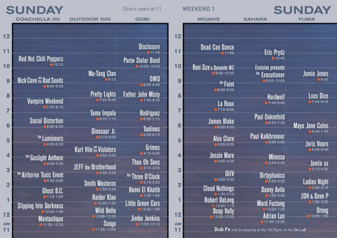 Coachella 2013 Sunday set times official