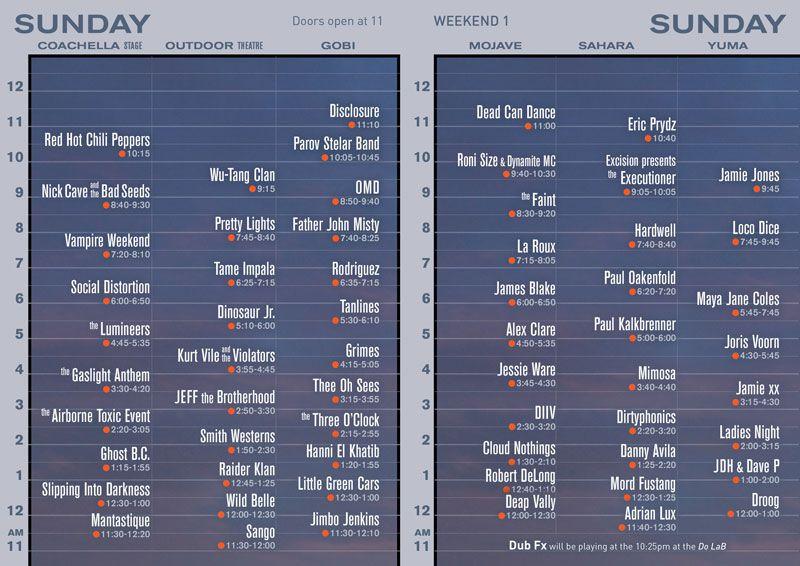 Coachella 2013 Sunday set times official