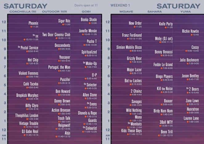 Coachella 2013 set times official