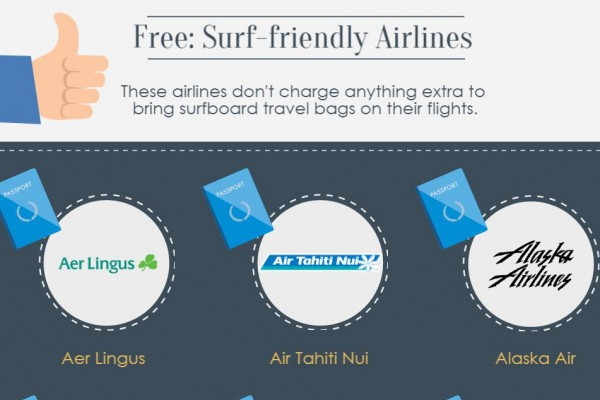 airline surfboard fees